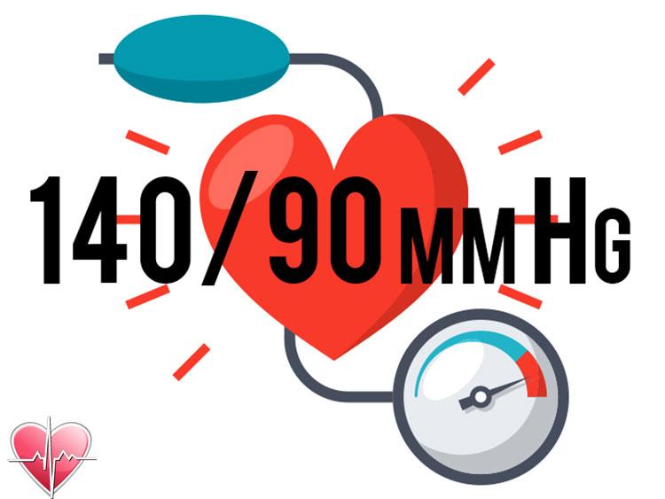 Huyết áp cao có nguyên nhân là gì? Cách phòng ngừa và điều trị